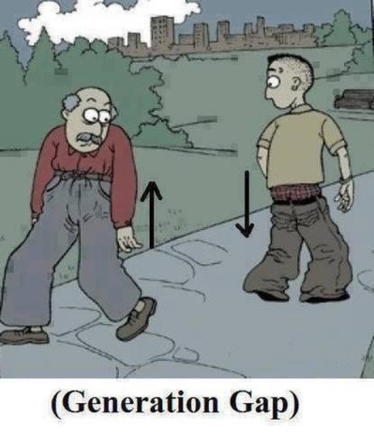 Generacija