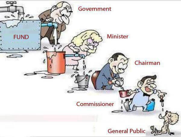 Vlada