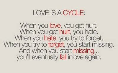 Ljubezen je zacaran krog